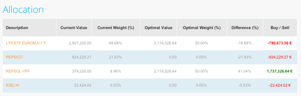 Optimization portfolio in T-Advisor