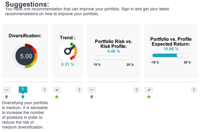 Gamification in T-Advisor with tools for score