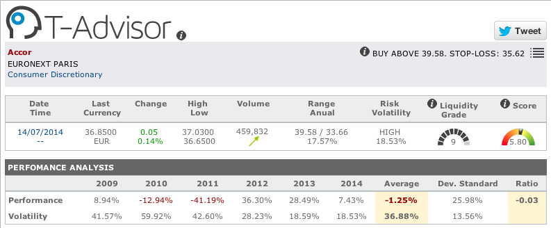Accor main figures in T-Advisor