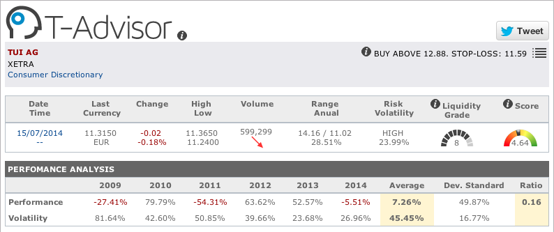 TUI main figures in T-Advisor