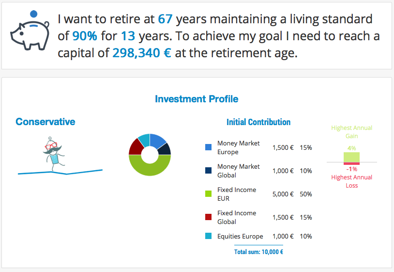 Retirement plan proposal in T-Advisor