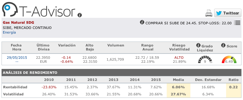 Datos principales de Gas Natural en T-Advisor