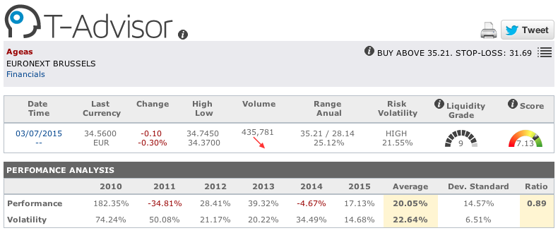 Ageas main figures in T-Advisor