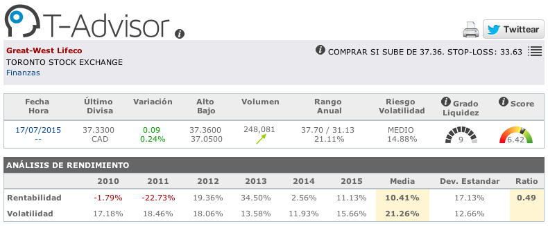 Datos principales de Great West Life en T-Advisor