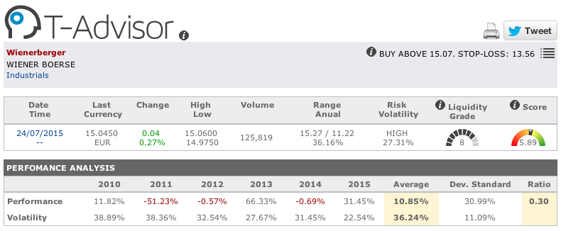 Wienerberger main figures in T-Advisor