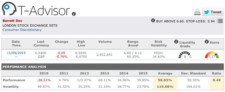 Barratt Development main figures in T-Advisor