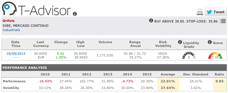 Grifols main figures in T-Advisor