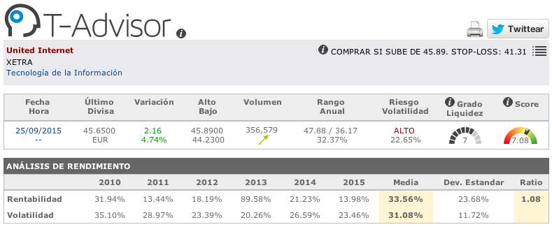 Datos principales de United Internet en T-Advisor