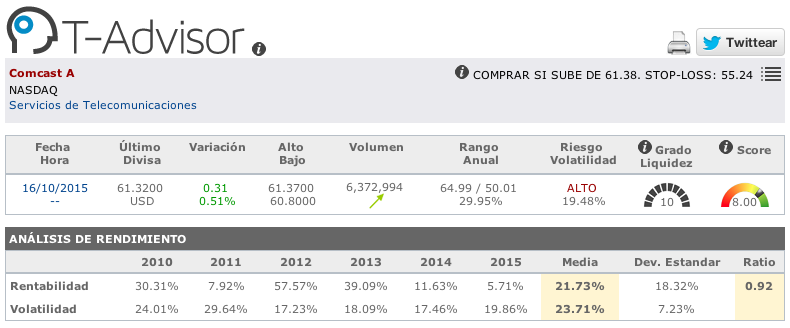Datos principales de Comcast en T-Advisor