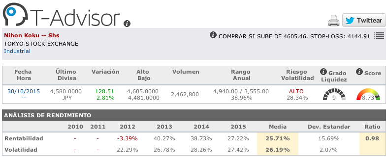 Datos principales de Japan Airlines en T-Advisor