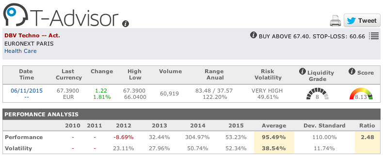 DBV Technologies main figures in T-Advisor