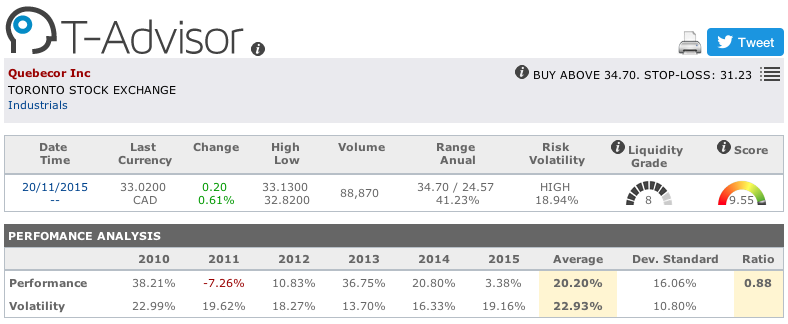 Quebecor main figures in T-Advisor
