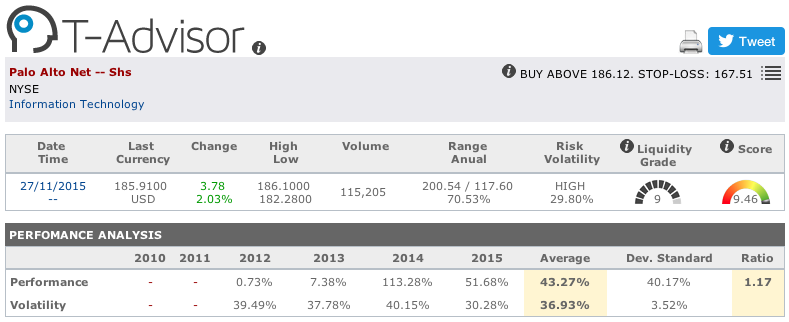 Palo Alto Networks main figures in T-Advisor