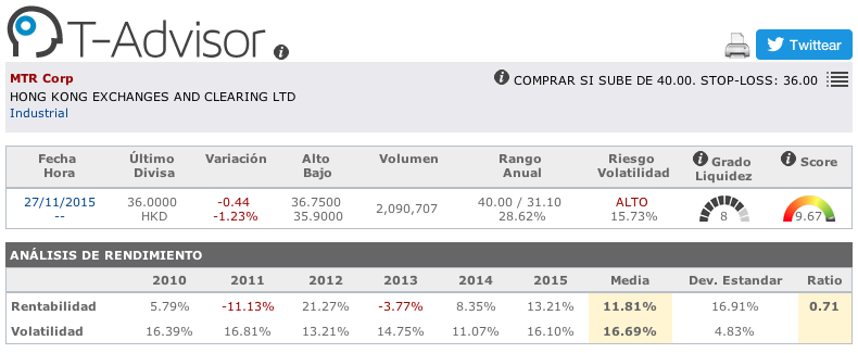 Datos principales de MTR Corporation en T-Advisor