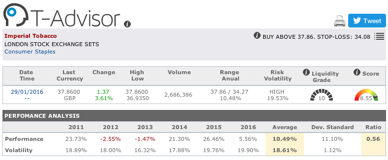 Imperial Tobacco main figures in T-Advisor