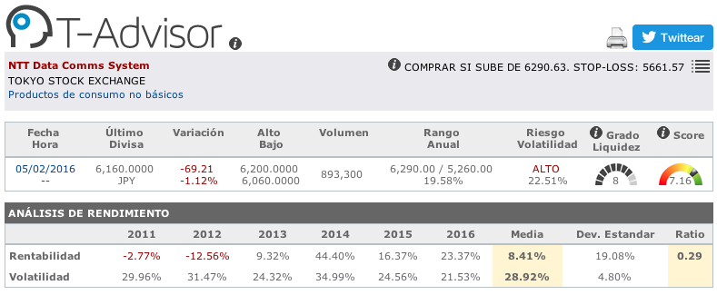 Datos principales de NTT Data en T-Advisor