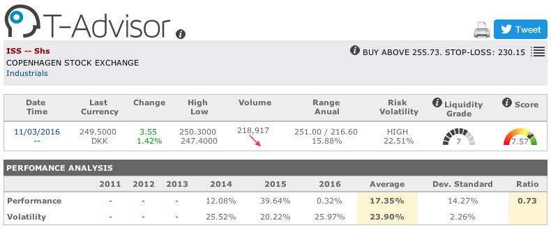 ISS main figures in T-Advisor
