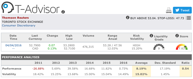 Thomson Reuters main figures in T-Advisor
