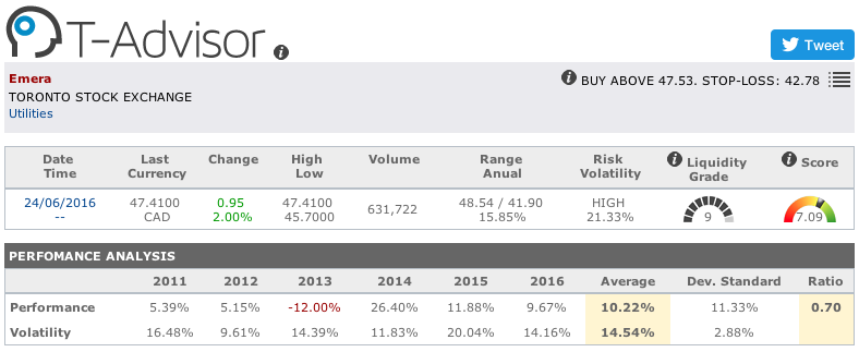 Emera main figures in T-Advisor