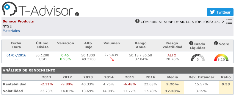 Datos principales de Sonoco Products en T-Advisor