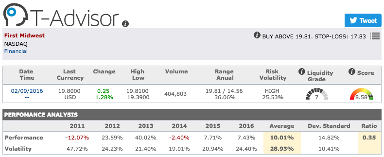 First Midwest main figures in T-Advisor