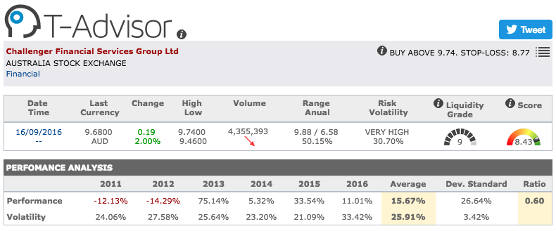 Challenger Financial Services main figures in T-Advisor