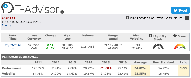 Enbridge main figures in T-Advisor