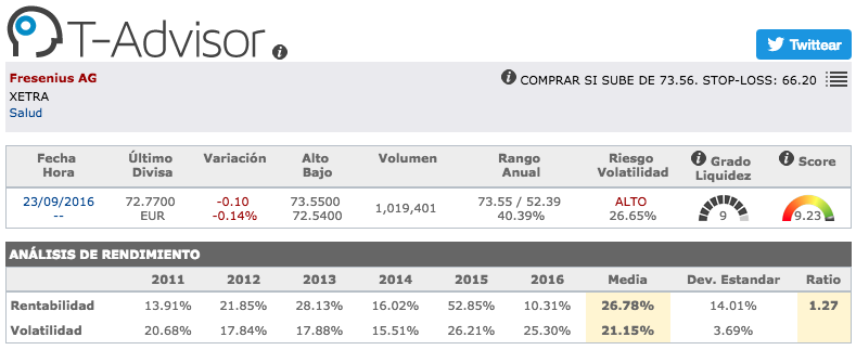 Fresenius main figures in T-Advisor