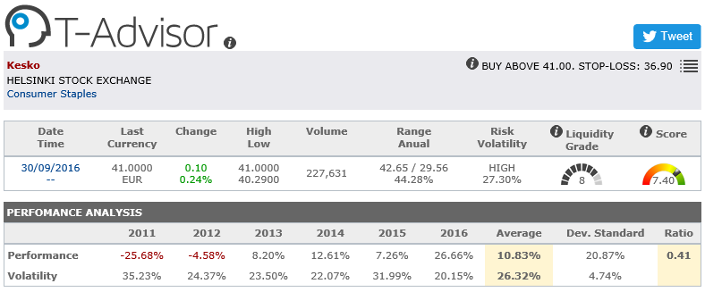Kesko main figures in T-Advisor