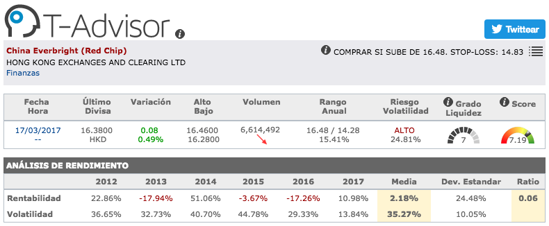 Datos principales de China Everbright en T-Advisor