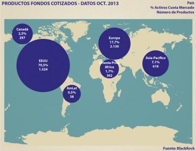Mapa del mundo con cuotas de mercado de ETF