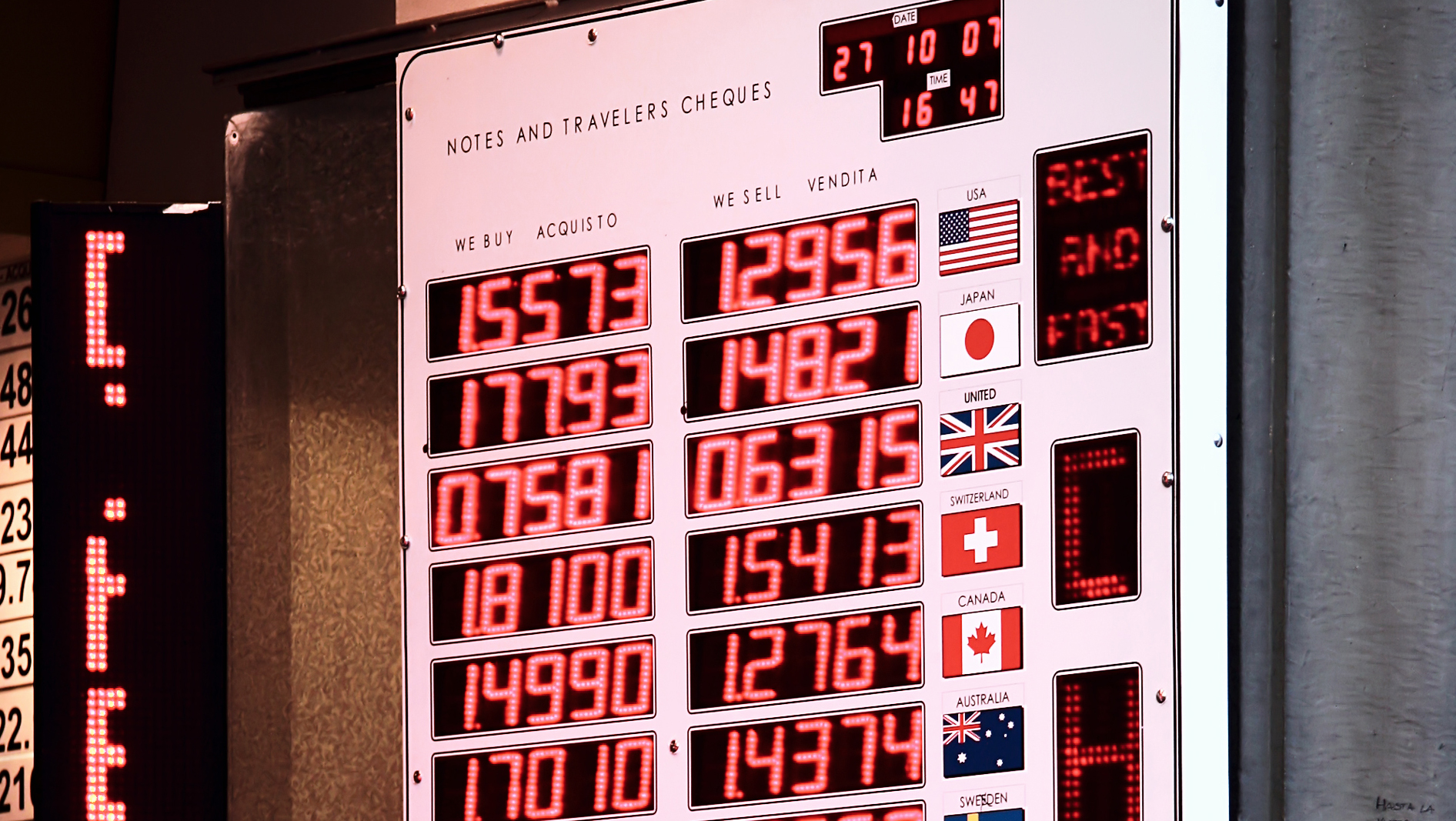 Currencies exchange rates wallboard