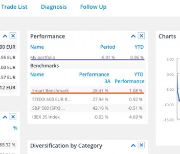 Smart benchmark with other figures in T-Advisor monitor