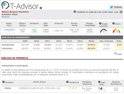 Datos principales Natixis en T-Advisor