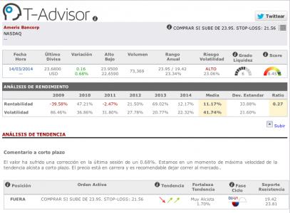 Datos principales Ameris Bancorp en T-Advisor