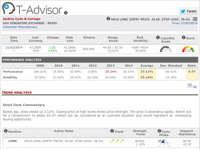 Main data Jardine Cycle & Carriage in T-Advisor