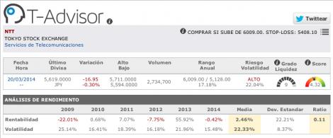 Telecos : datos de NTT en T-Advisor