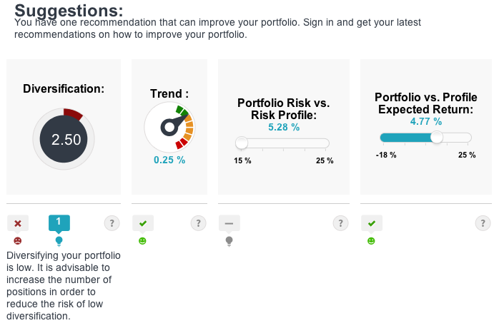 Diversification suggestions in T-Advisor
