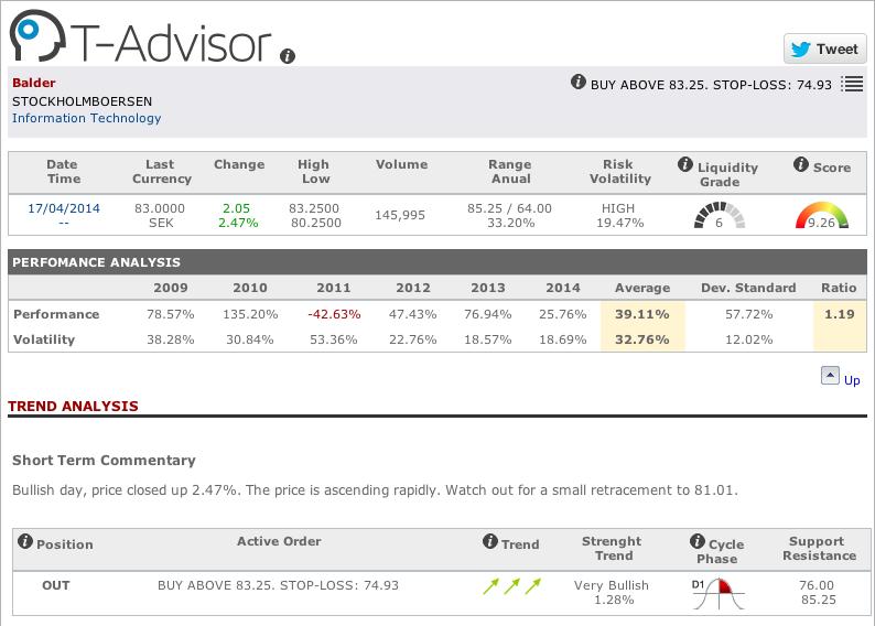 Balder main data in T-Advisor