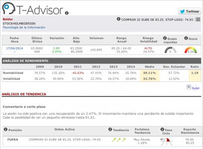 Datos principales de Balder en T-Advisor