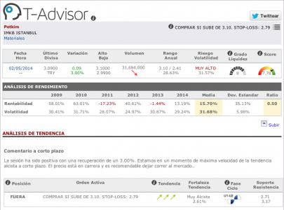 Datos principales de Petkim en T-Advisor
