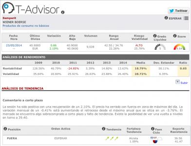 Datos principales de Semperit en T-Advisor