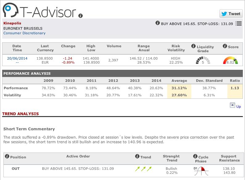 Kinepolis main data in T-Advisor