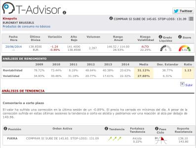 Datos principales de Kinepolis en T-Advisor