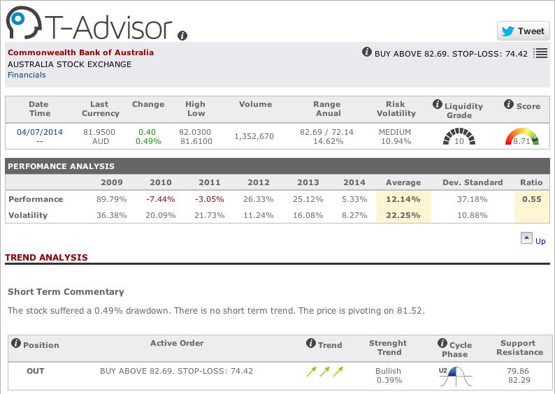 Commonwealth Bank of Australia main data in T-Advisor