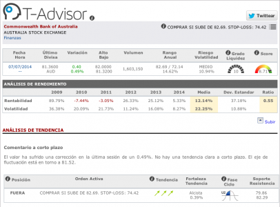 Datos principales de Commonwealth Bank of Australia en T-Advisor