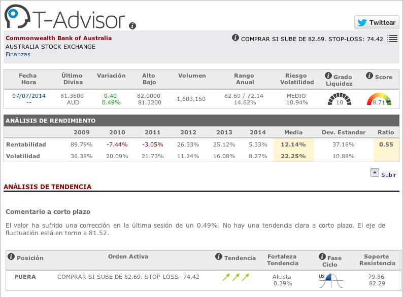 Datos principales de Commonwealth Bank of Australia en T-Advisor