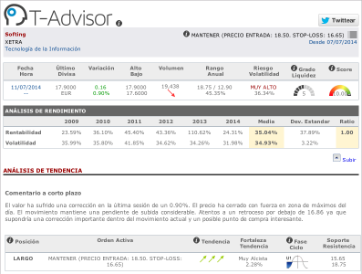Datos principales de Softing en T-Advisor