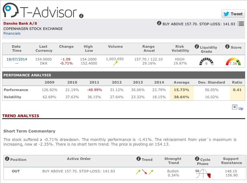 Danske Bank main figures in T-Advisor