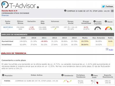 Datos principales de Danske Bank en T-Advisor